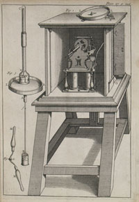 Representation of an air pump in Desaguliers' Mathematical elements of natural philosophy.