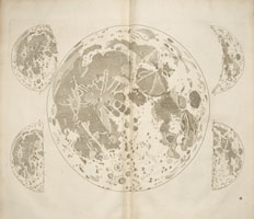 Of the Moon. This plate shows the surface of the moon and how it would look during four of its phases